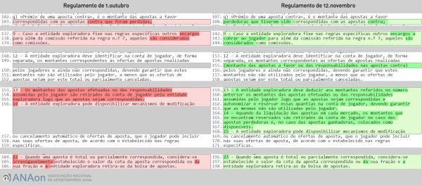 diferencas-regulamentos-apostas-cruzadas-enviado-comissao-europeia-12nov2015